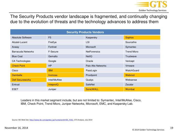 The Security Products vendor landscape is fragmented, and continually changing due to the evolution