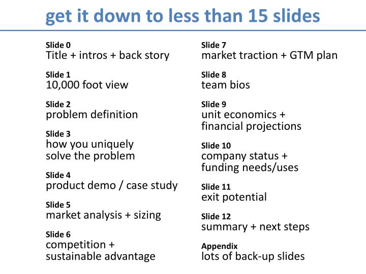 get it down to less than 15 slides