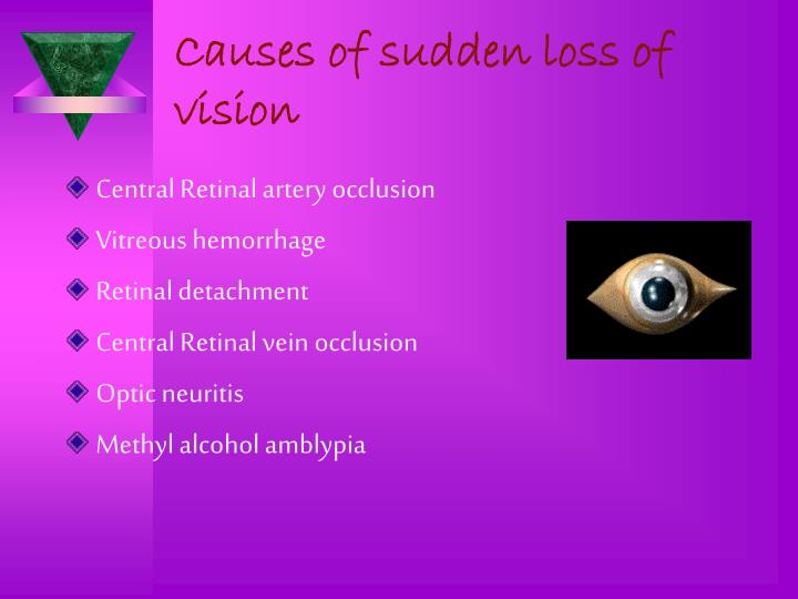 Causes of sudden loss of vision