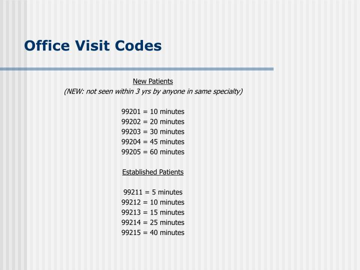 Office Visit Codes