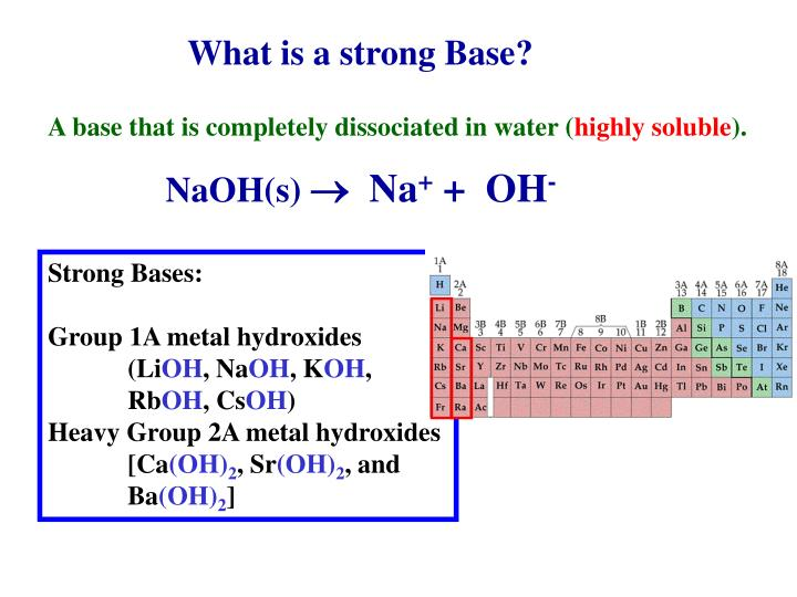 What is a strong Base?