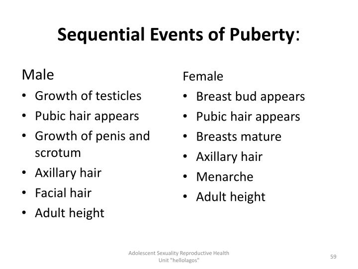Sequential Events of Puberty