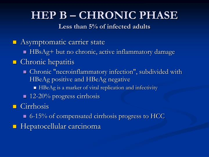 HEP B – CHRONIC PHASE
