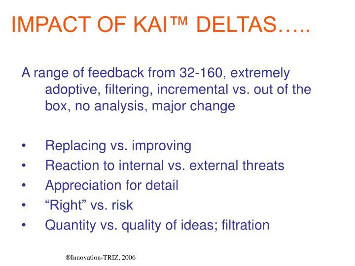 IMPACT OF KAI™ DELTAS…..