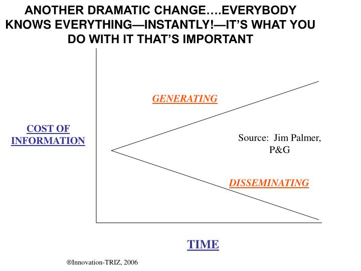 ANOTHER DRAMATIC CHANGE….EVERYBODY KNOWS EVERYTHING—INSTANTLY!—IT'S WHAT YOU DO WITH IT THAT'S IMPORTANT