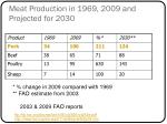 meat production in 1969 2009 and projected for 2030