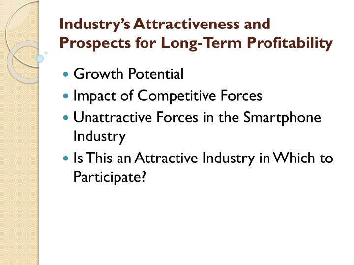 Industry's Attractiveness and Prospects for Long-Term Profitability