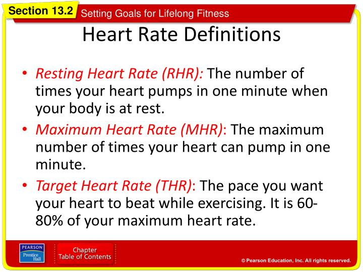 Heart Rate Definitions