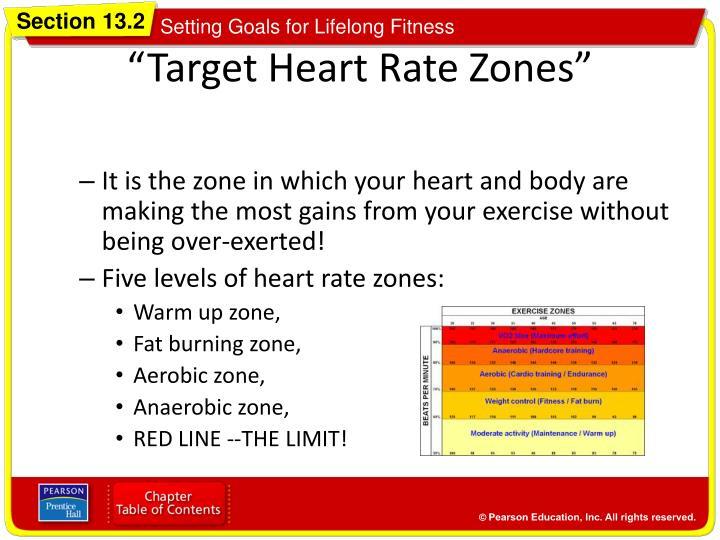 """""""Target Heart Rate Zones"""""""