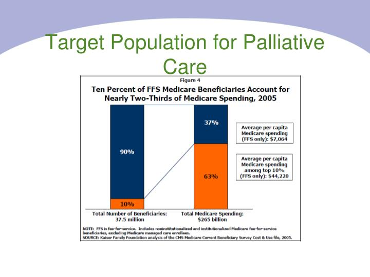 Target Population for Palliative Care