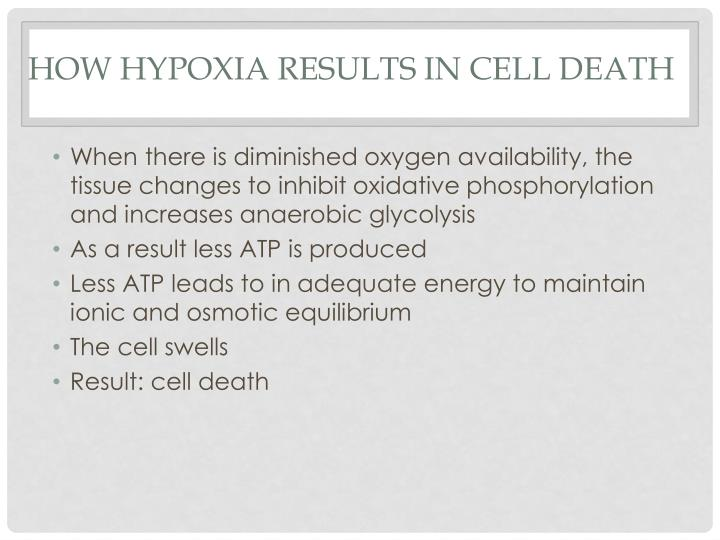How hypoxia results in cell death