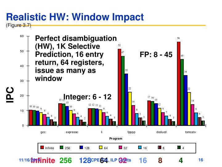 Realistic HW: Window Impact