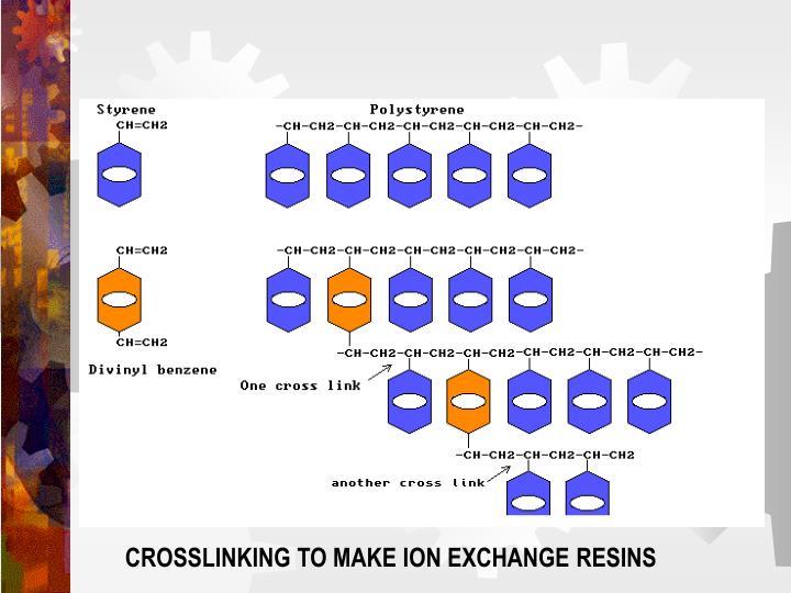 CROSSLINKING TO MAKE ION EXCHANGE RESINS