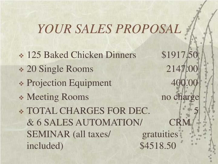 YOUR SALES PROPOSAL