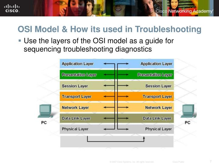 OSI Model & How its used in Troubleshooting