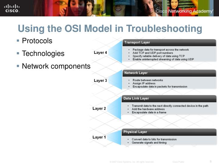 Using the OSI Model in Troubleshooting