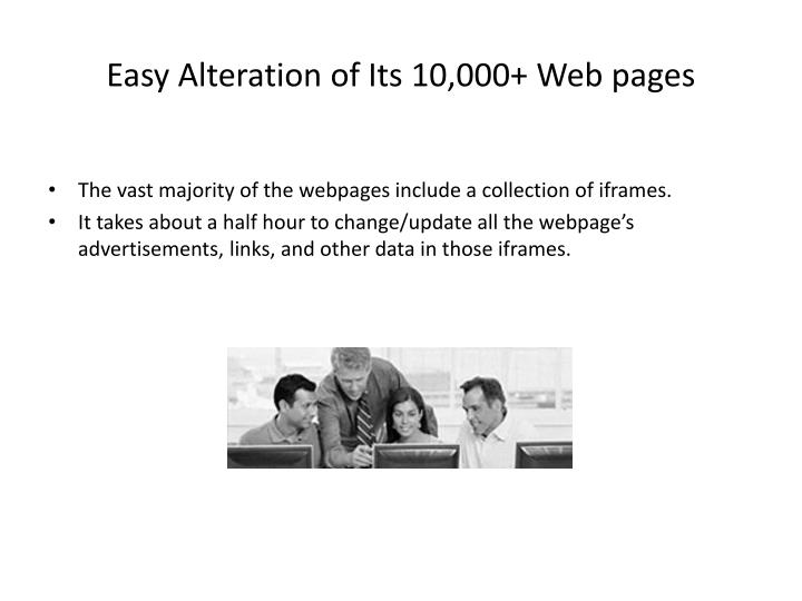Easy Alteration of Its 10,000+ Web pages
