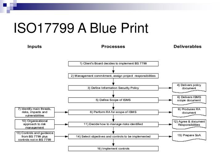 ISO17799 A Blue Print