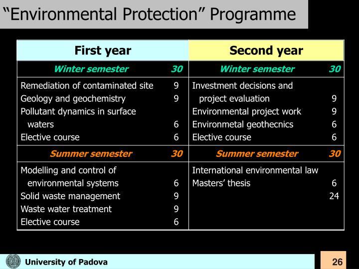 """Environmental Protection"" Programme"