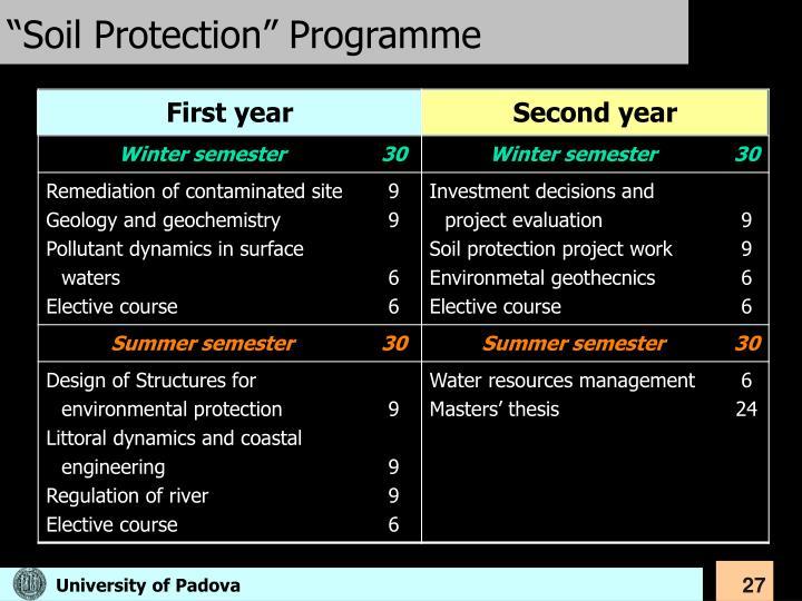 """Soil Protection"" Programme"