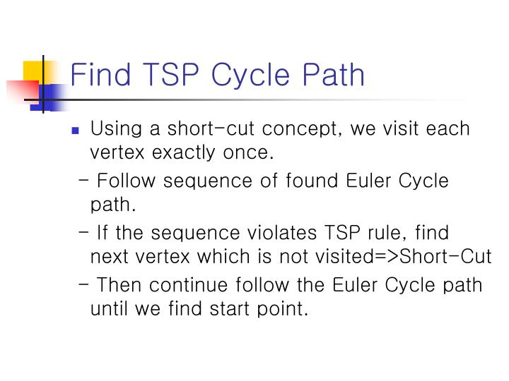 Find TSP Cycle Path
