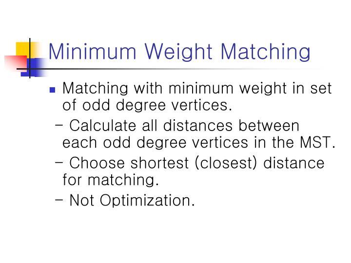 Minimum Weight Matching