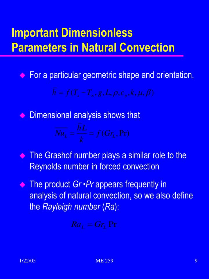 Important Dimensionless Parameters in Natural Convection