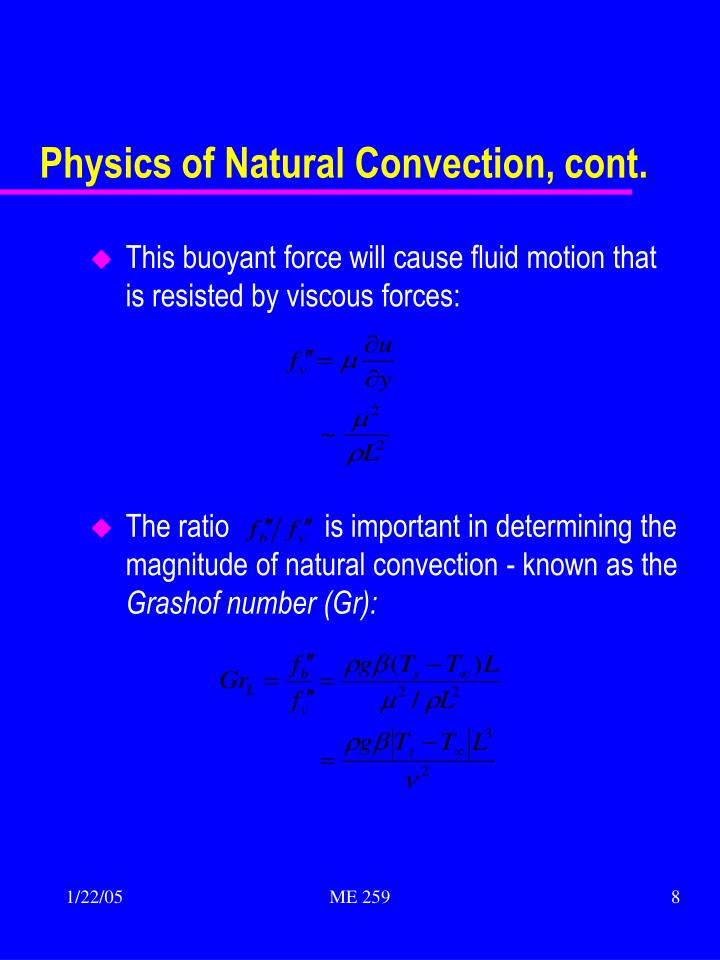 Physics of Natural Convection, cont.