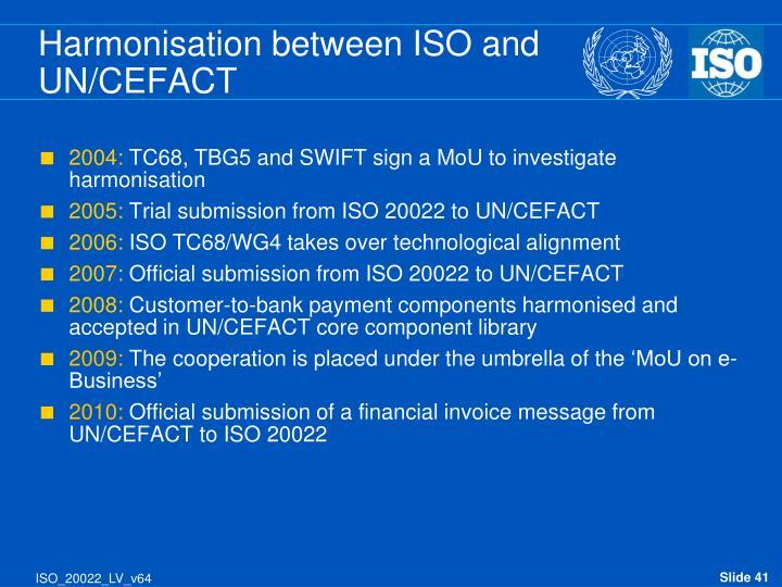 Harmonisation between ISO and