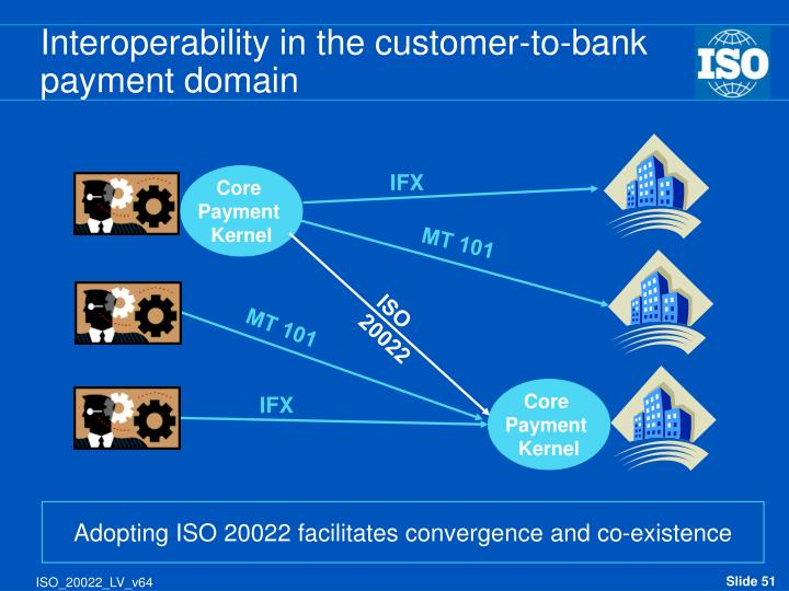 Interoperability in the customer-to-bank payment domain