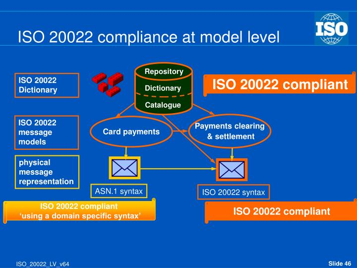 ISO 20022 compliance at model level