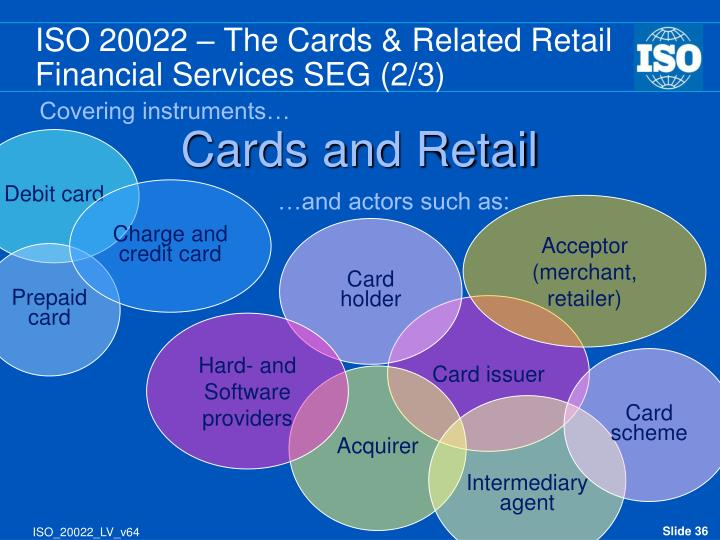 ISO 20022 – The Cards & Related Retail Financial Services SEG (2/3)