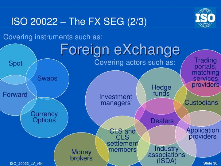 ISO 20022 – The FX SEG (2/3)