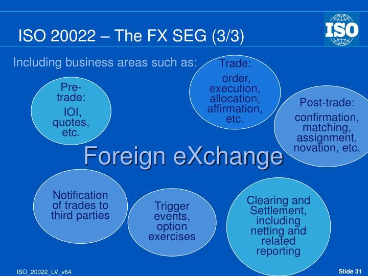 ISO 20022 – The FX SEG (3/3)