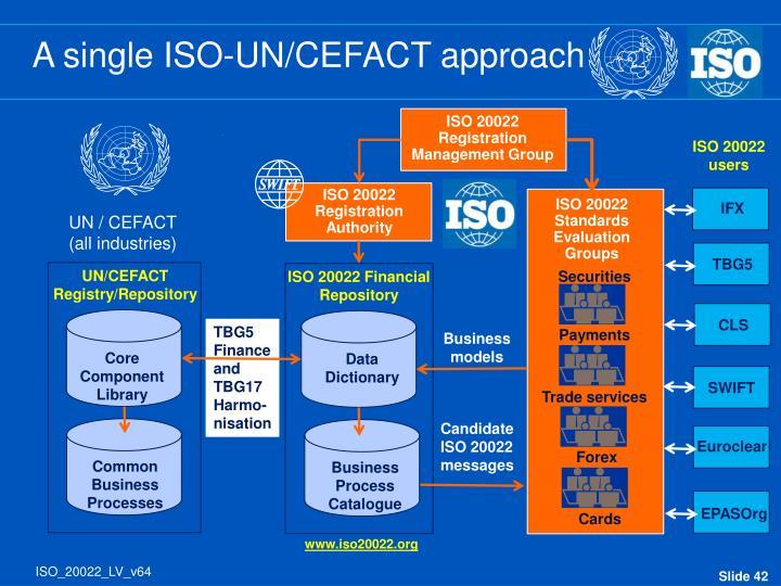 A single ISO-UN/CEFACT approach