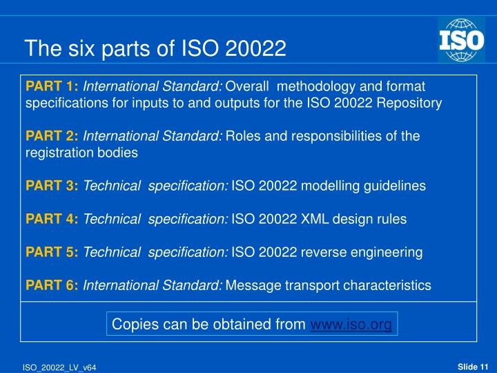 The six parts of ISO 20022