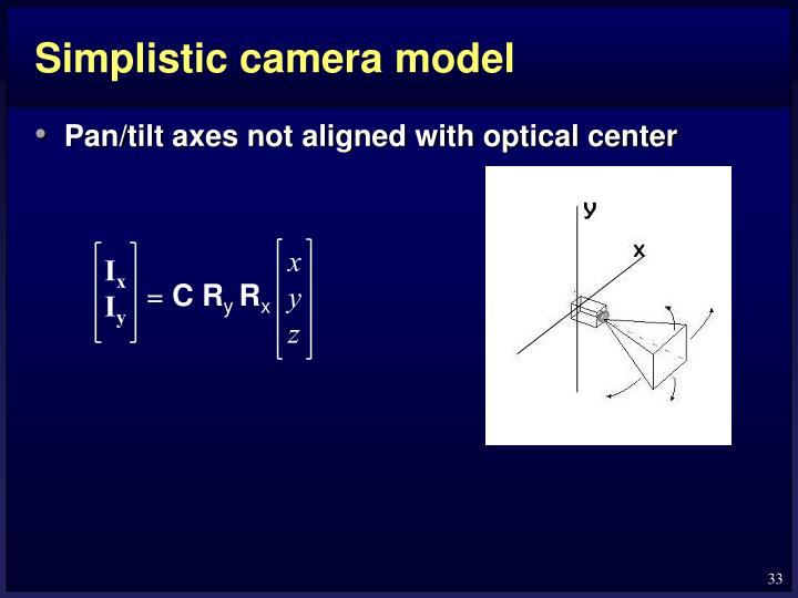 Simplistic camera model