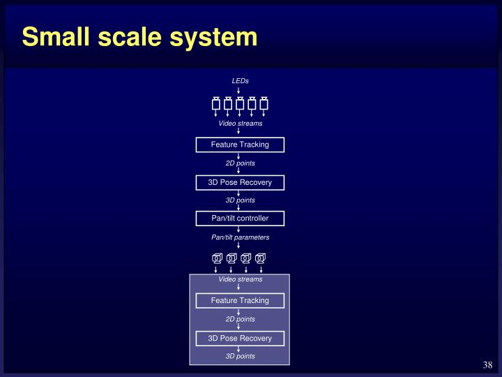 Small scale system