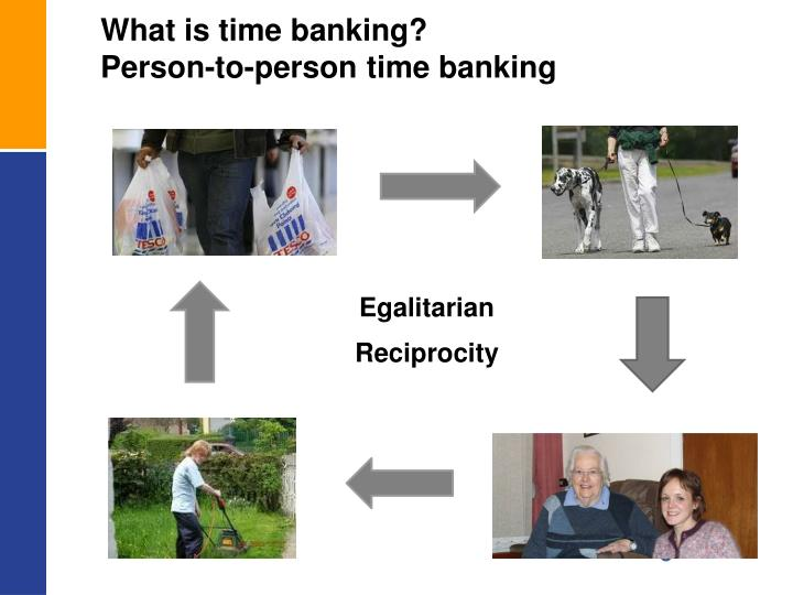 What is time banking?