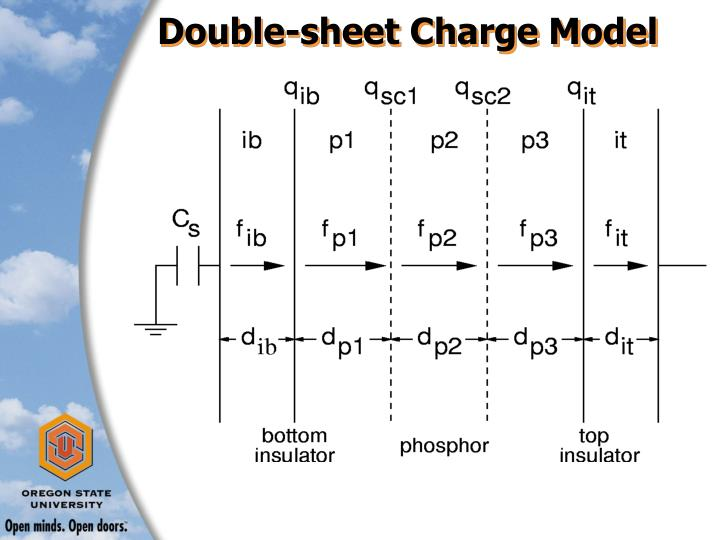 Double-sheet Charge Model