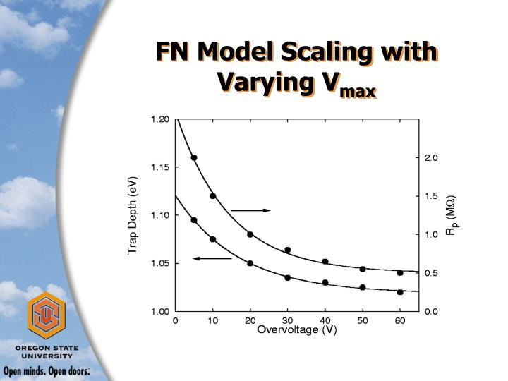 FN Model Scaling with Varying V