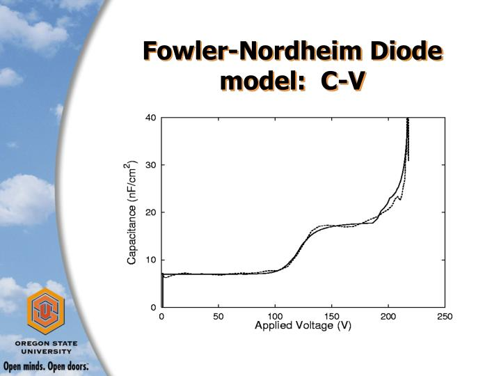 Fowler-Nordheim Diode model:  C-V