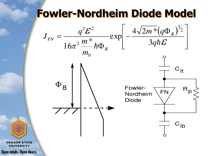 Fowler-Nordheim Diode Model