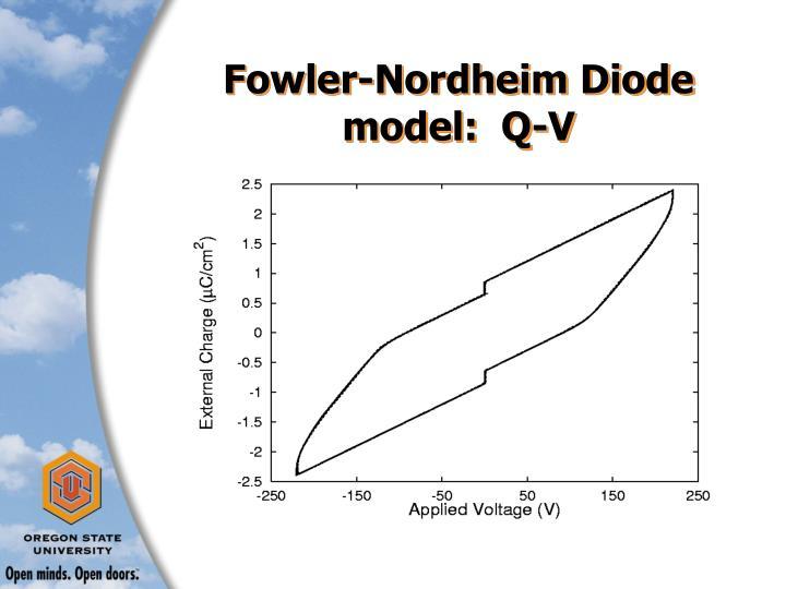 Fowler-Nordheim Diode model:  Q-V
