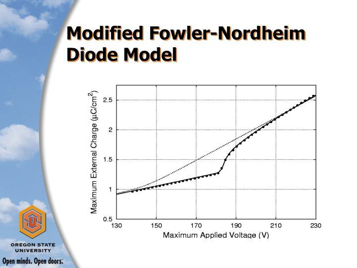 Modified Fowler-Nordheim Diode Model