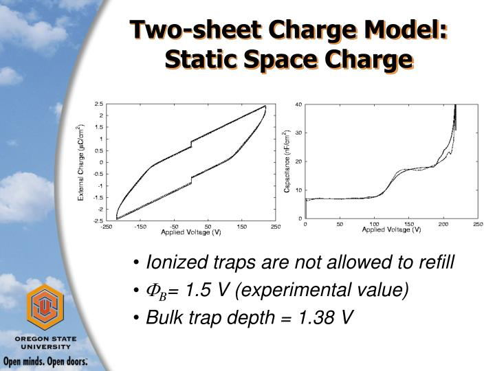 Two-sheet Charge Model: Static Space Charge