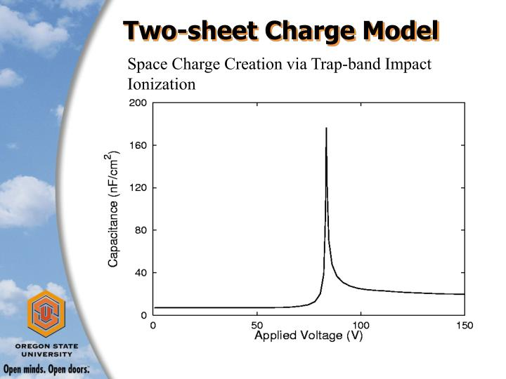 Two-sheet Charge Model