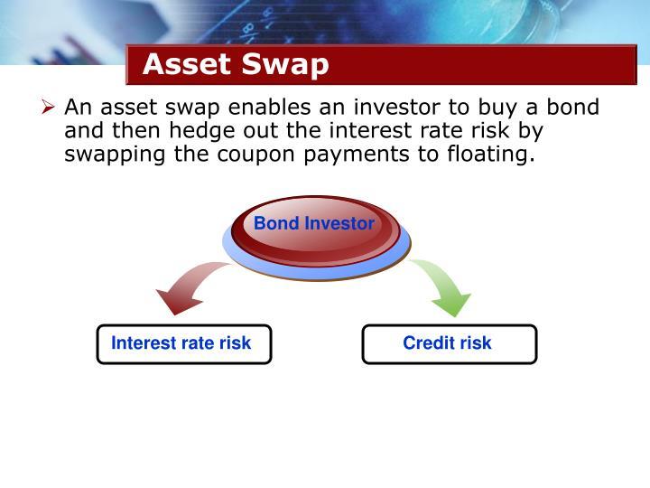 Bond Investor