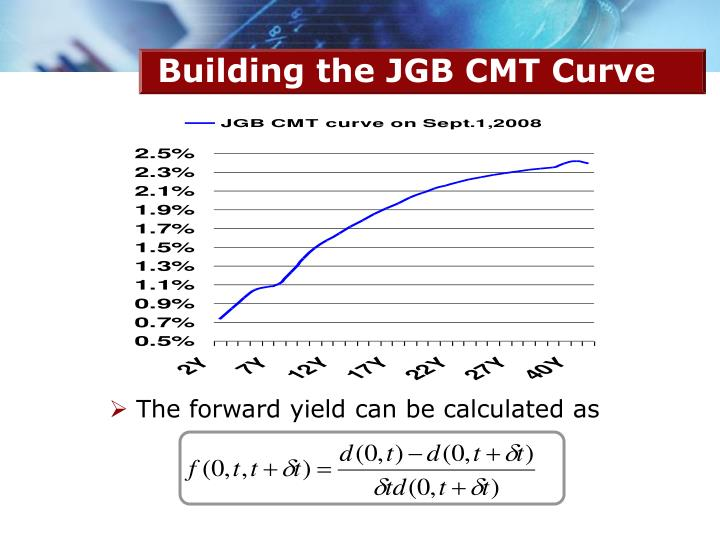 Building the JGB CMT Curve