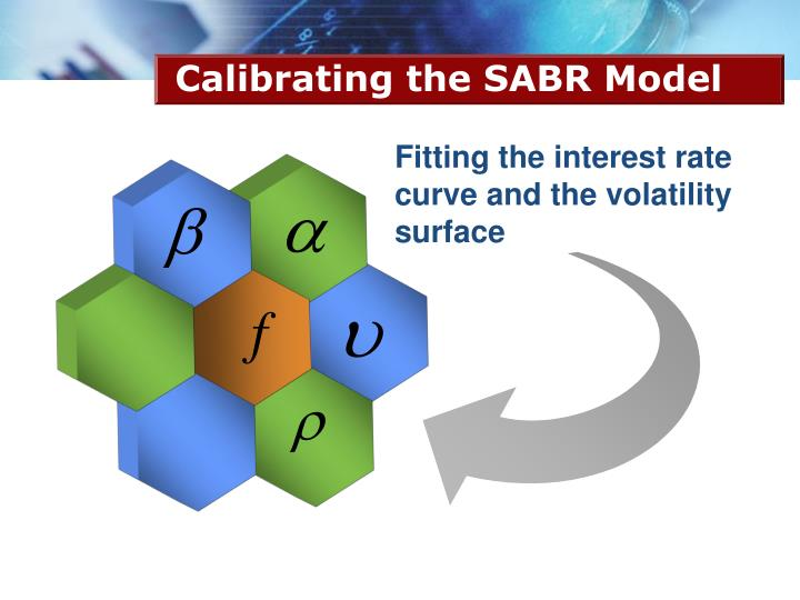 Calibrating the SABR Model